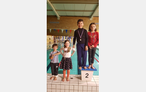 Olympiades dec 2019 Podium Requins